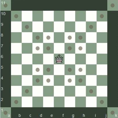 Game rules – Persian Chess